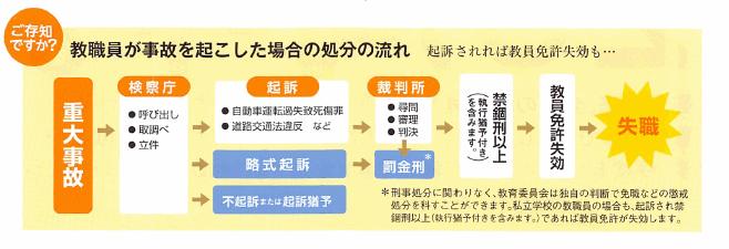 2014_10_daikyosai-jidosha-hoken3