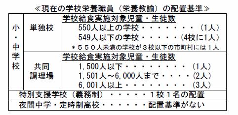 2014_eiyou_syomei_img_haichi
